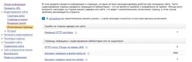 Яндекс.Вебмастер Исключённые страницы
